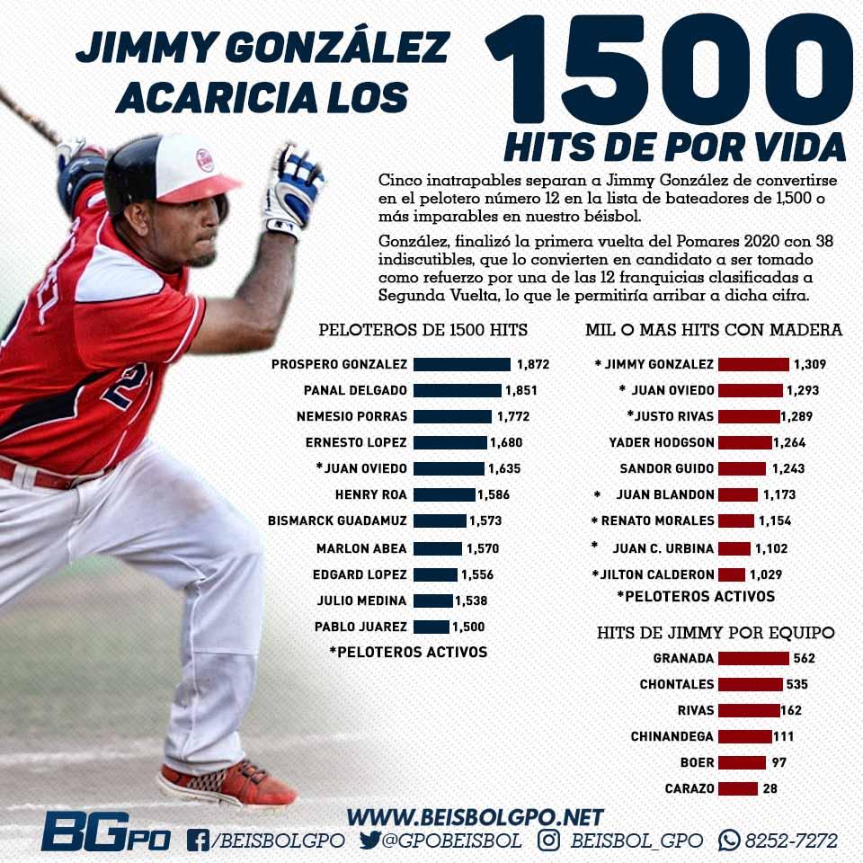 Jimmy1500G