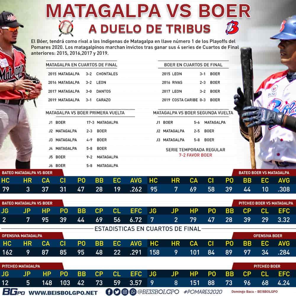 BOER VS MATAGAL