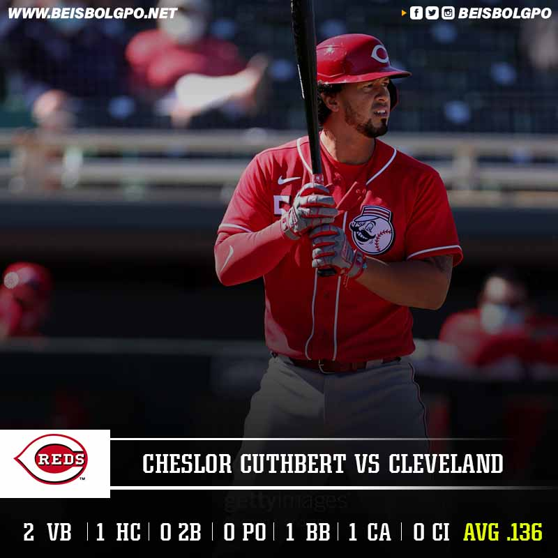 Cheslor Cuthbert vs Cleveland Spring Training 2021