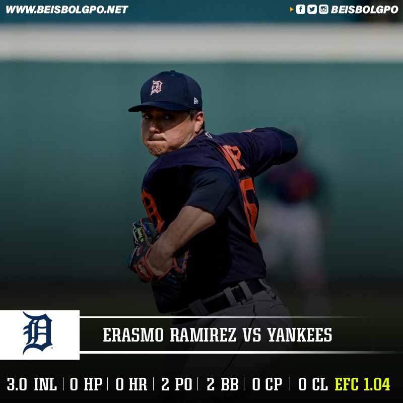 Labor de Erasmo Ramírez vs Yankees en spring training