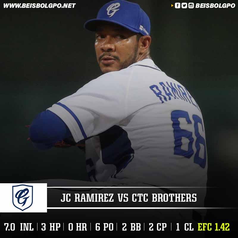 Labor JC Ramírez vs CTC Brother | 1 de abril 2021