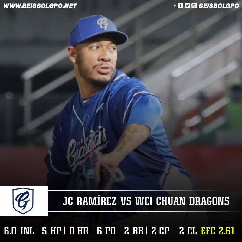 Labor JC Ramírez vs Wei Chuan Dragons