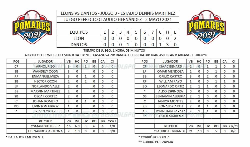 Resumen del Juego Perfecto de Claudio Hernández vs León