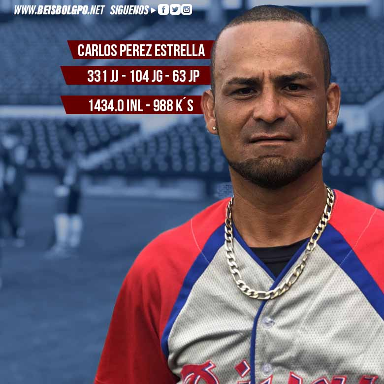 Carlos Pérez Estrella a 12 ponches de mil