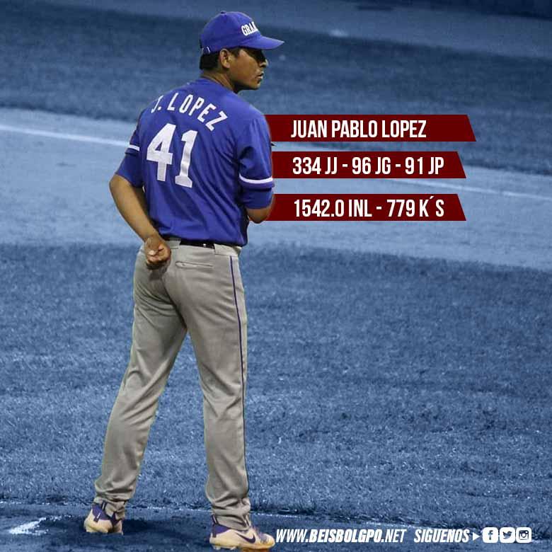 Juan Pablo López a 4 victorias de las 100 de por vida
