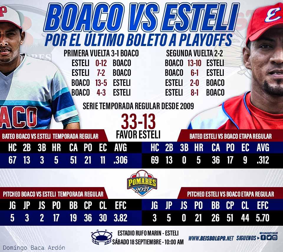 Boaco vs Estelí Pomares 2021